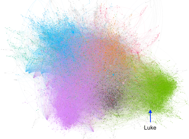 Network with Luke